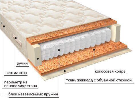 стул Венский с мягкой спинкой Цена руб Подробнее Купить (гигиенический чехол)служит для защиты матраса от загрязнения и истирания